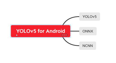 yolov5 ncnn android